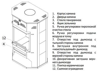 Схема отопительного котла Теплодар Румба