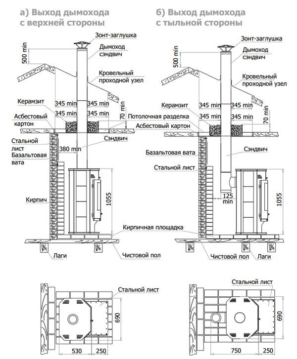 Схема установки дровяного отопительного камина Румба