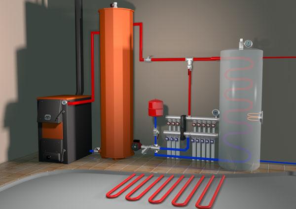 Подключение котла Куппер к многоконтурной системе отопления