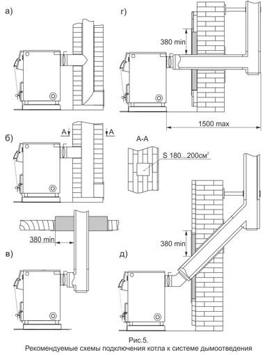 Схема подключения отопительного котла Куппер