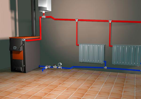 Подключение котла Куппер к самотечной системе отопления