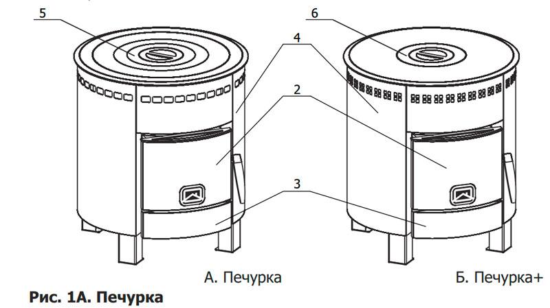 Схема отопительной печи для дома и дачи Печурка