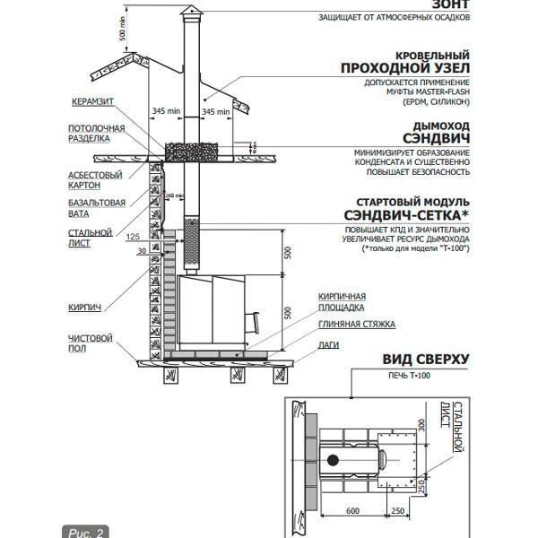 Схема установки отопительной печи для дома Теплодар T100