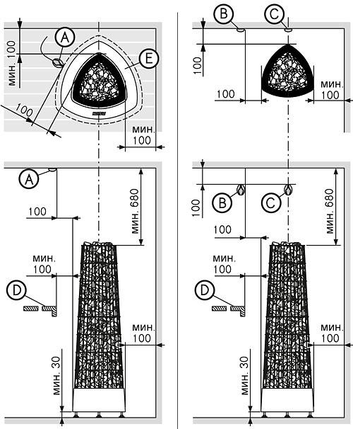 Схема установки электрической каменки Harvia Kivi