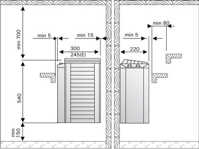 Схема установки электрической печи Harvia Compact
