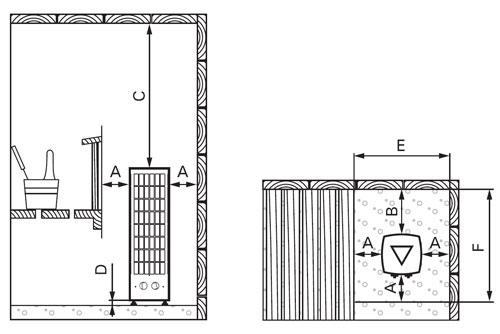Схема установки электрической каменки Harvia Classic Quatro
