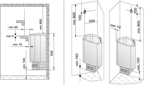Схема установки электрической печи Harvia Delta