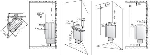 Схема установки электрической печи Harvia Delta EE