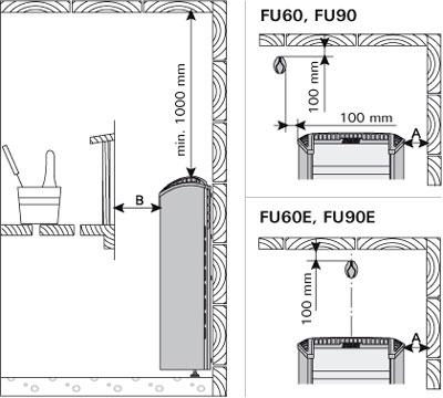 Схема установки электрической каменки Harvia Fuga