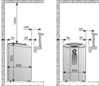 Схема установки электрической каменки Harvia Forte