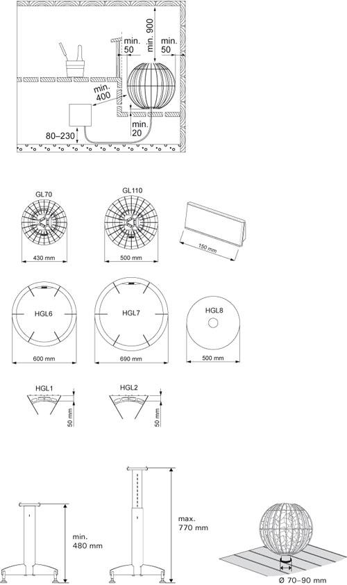 Схема установки электрической каменки Harvia Globe